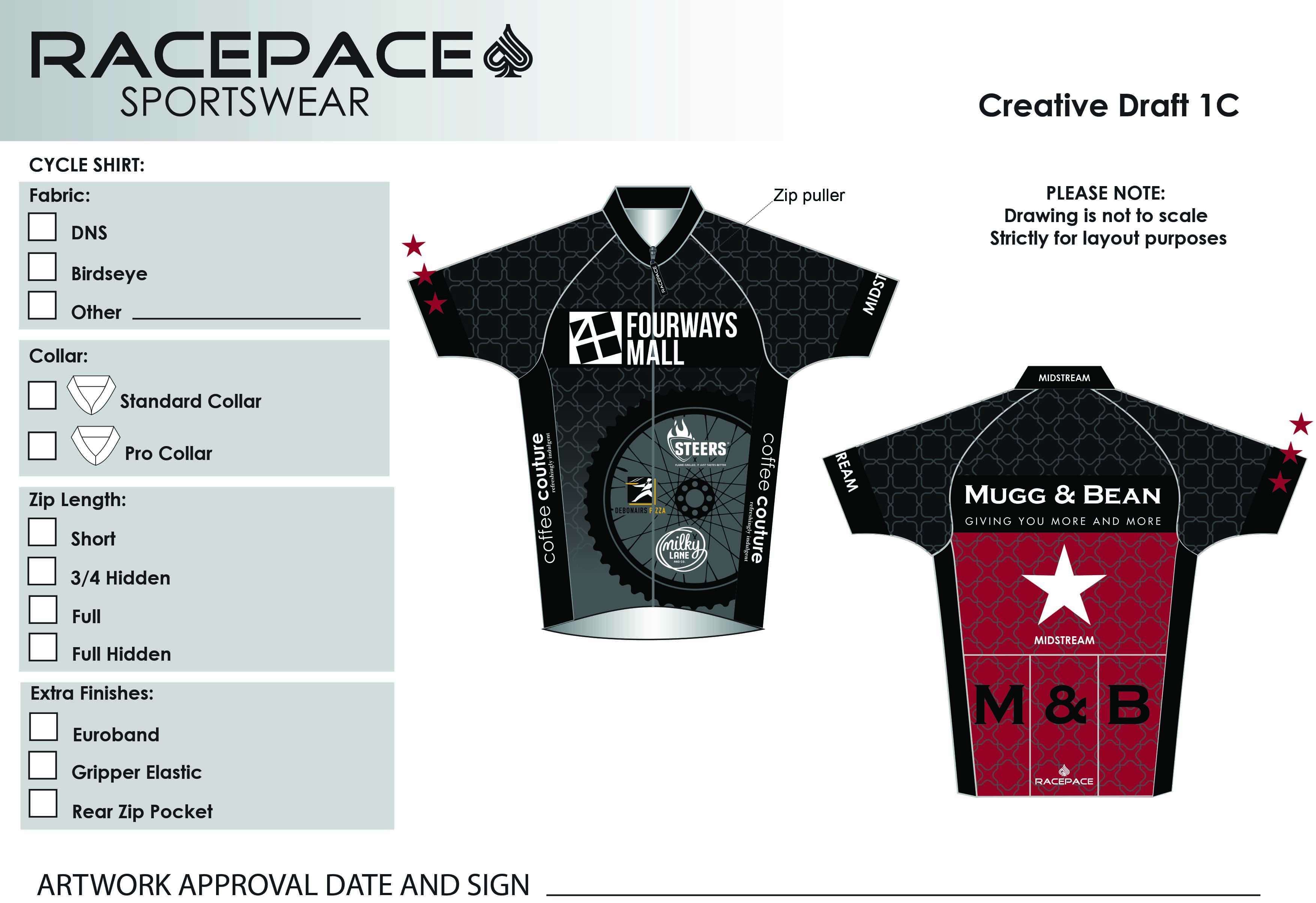 Famous Brands Cycle Shirt Draft 1C